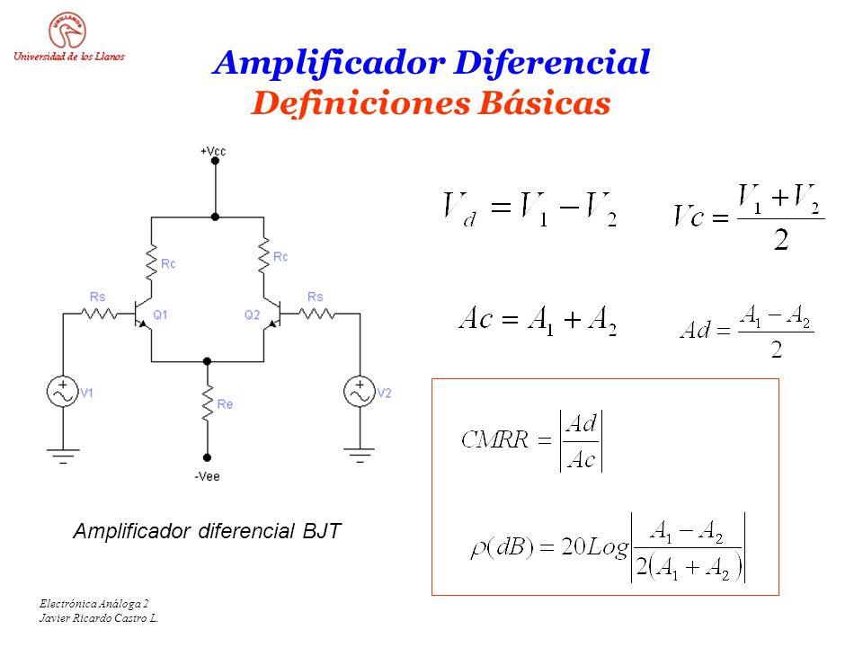 Amplificador Diferencial Definiciones Básicas