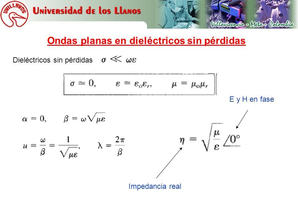 Ondas planas en dieléctricos sin pérdidas