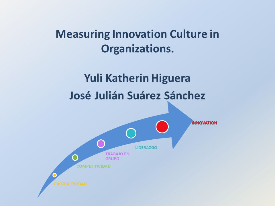 Measuring Innovation Culture in Organizations