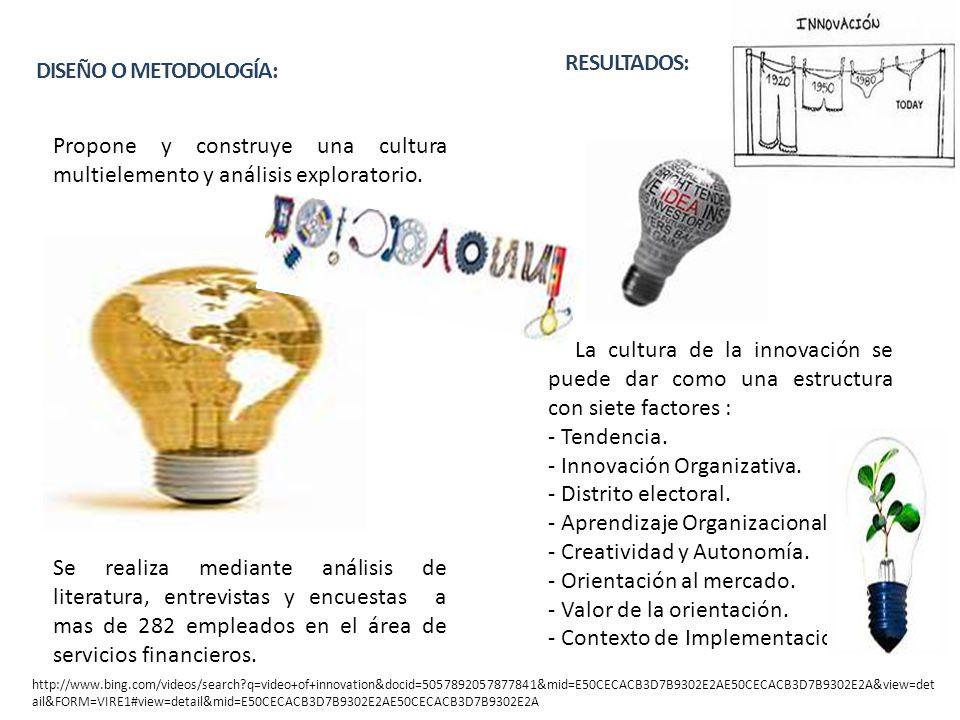 resultados: diseño o metodología: