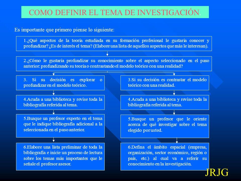 COMO DEFINIR EL TEMA DE INVESTIGACIÓN.