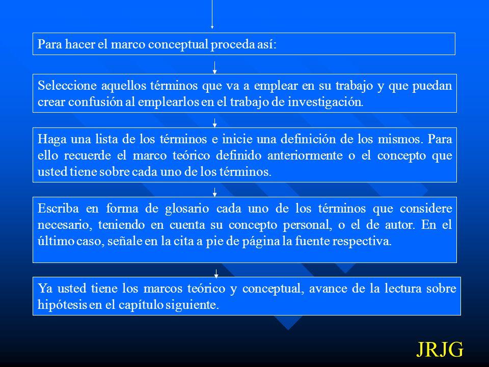 JRJG Para hacer el marco conceptual proceda así: