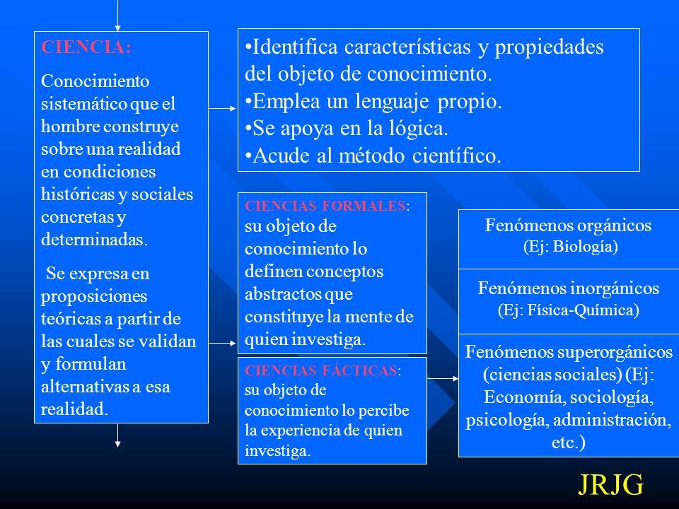 Fenómenos inorgánicos (Ej: Física-Química)