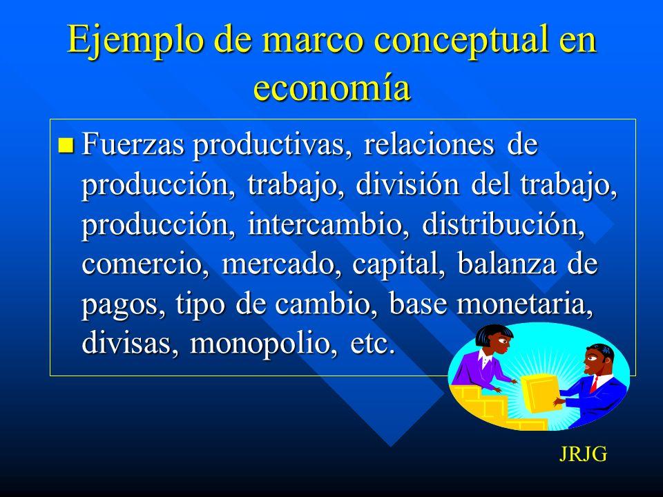 Ejemplo de marco conceptual en economía