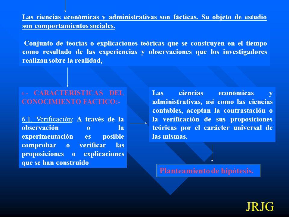 JRJG Planteamiento de hipótesis.