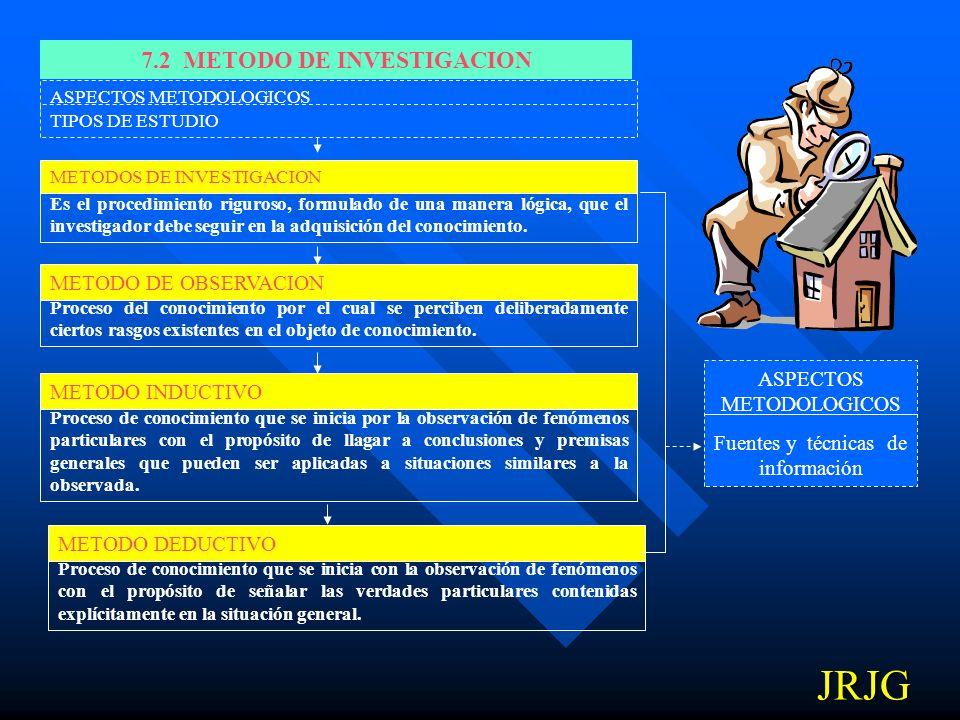 7.2 METODO DE INVESTIGACION