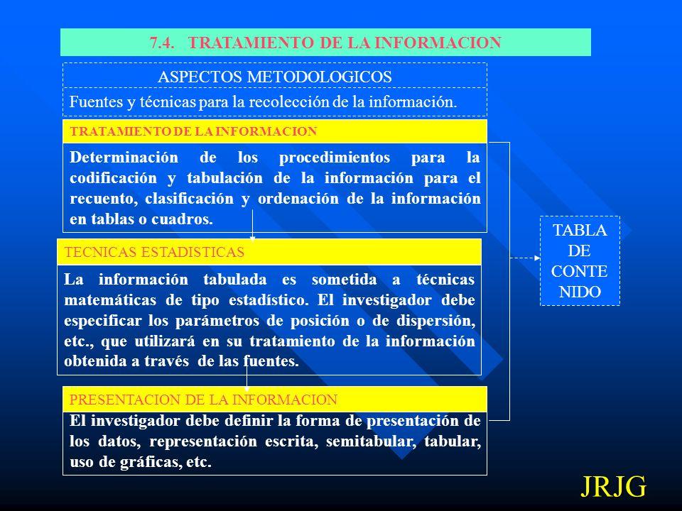 7.4. TRATAMIENTO DE LA INFORMACION