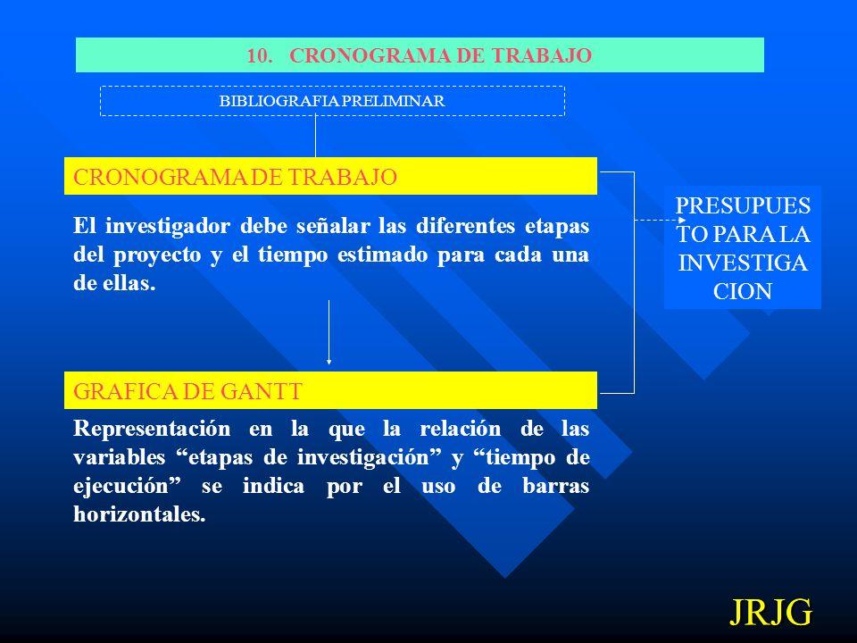 JRJG JRJG CRONOGRAMA DE TRABAJO PRESUPUESTO PARA LA INVESTIGACION