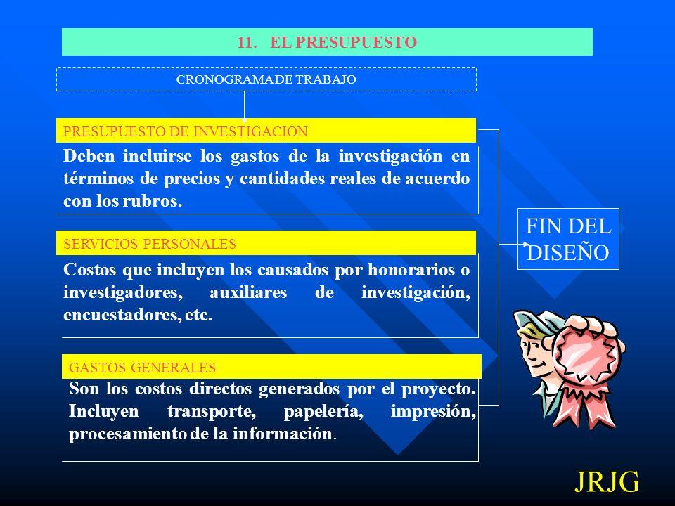 11. EL PRESUPUESTO CRONOGRAMA DE TRABAJO.