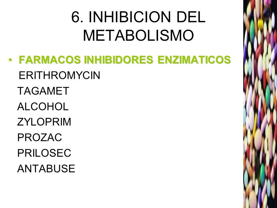 6. INHIBICION DEL METABOLISMO