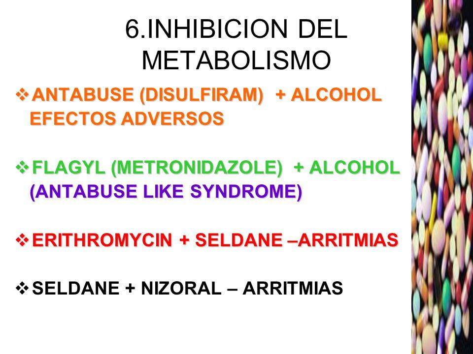 6.INHIBICION DEL METABOLISMO