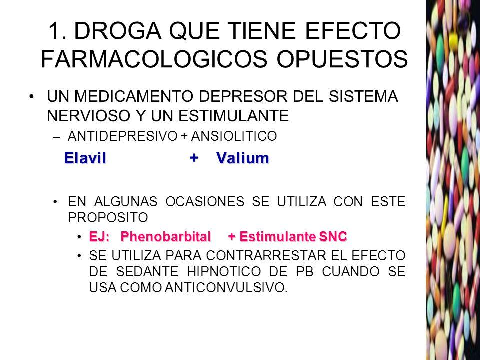 1. DROGA QUE TIENE EFECTO FARMACOLOGICOS OPUESTOS