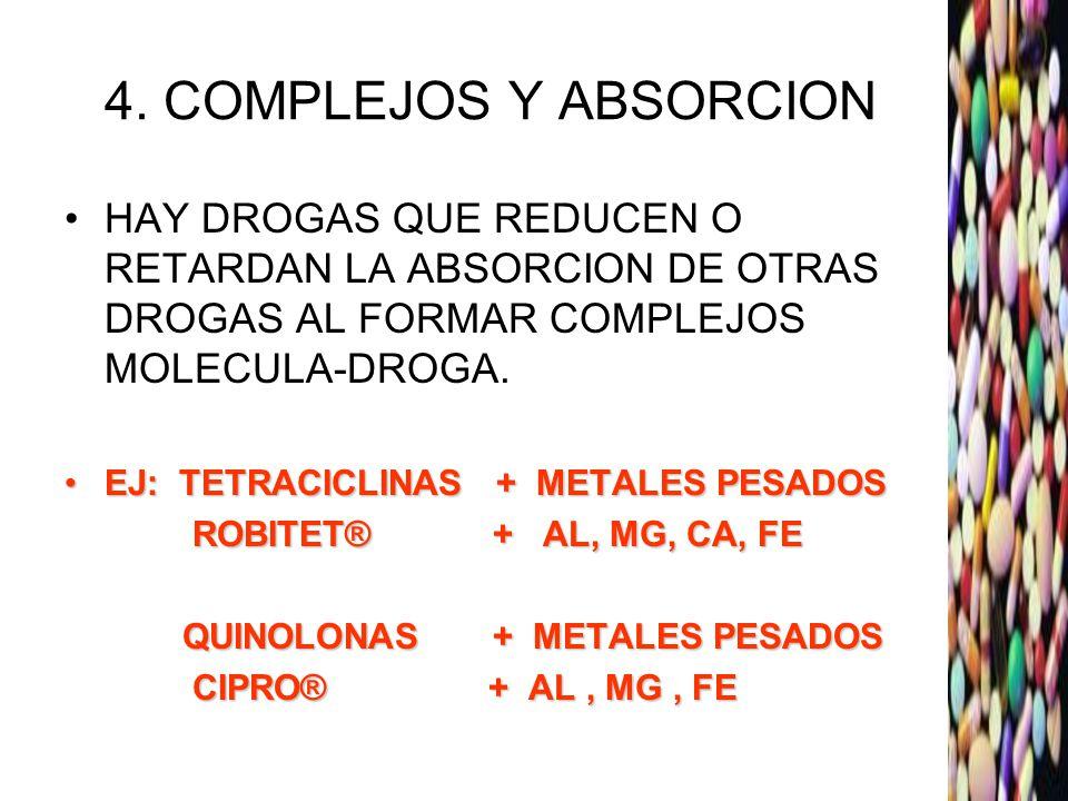4. COMPLEJOS Y ABSORCION HAY DROGAS QUE REDUCEN O RETARDAN LA ABSORCION DE OTRAS DROGAS AL FORMAR COMPLEJOS MOLECULA-DROGA.