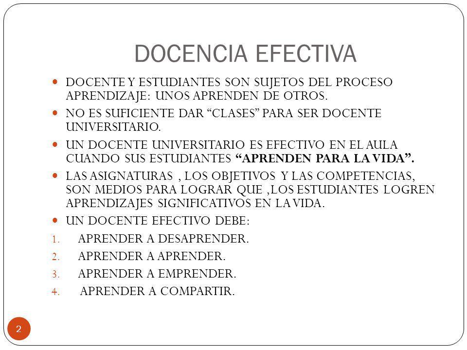 DOCENCIA EFECTIVA DOCENTE Y ESTUDIANTES SON SUJETOS DEL PROCESO APRENDIZAJE: UNOS APRENDEN DE OTROS.