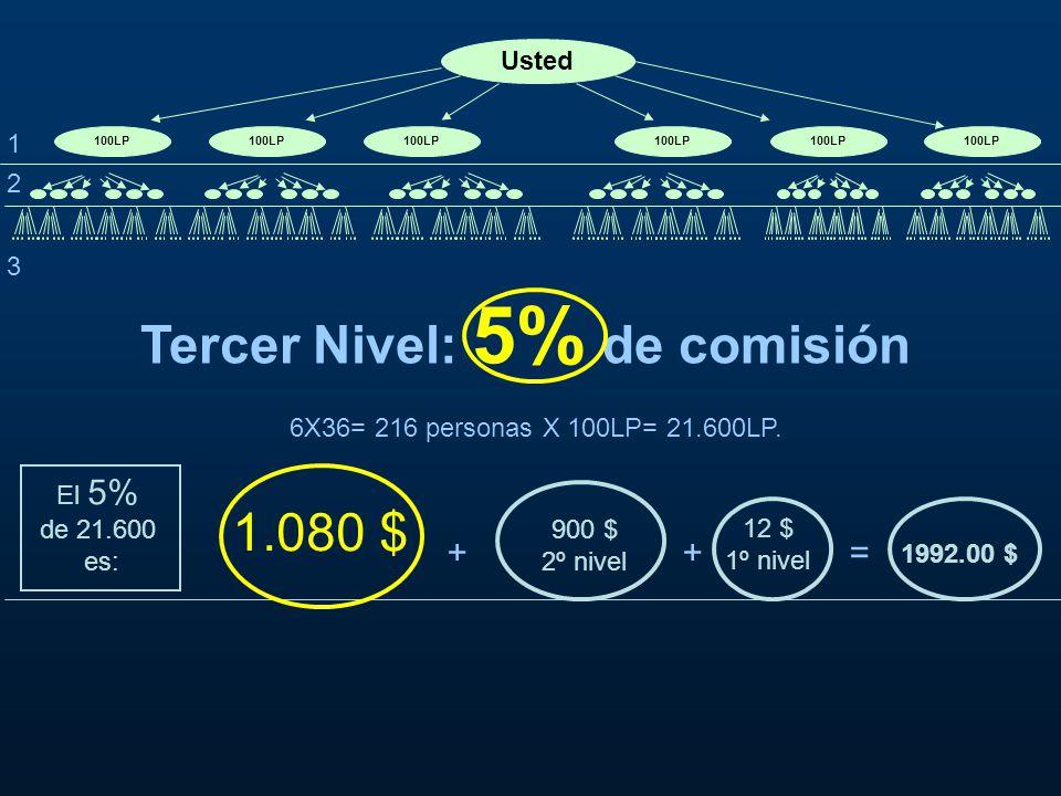 Tercer Nivel: 5% de comisión
