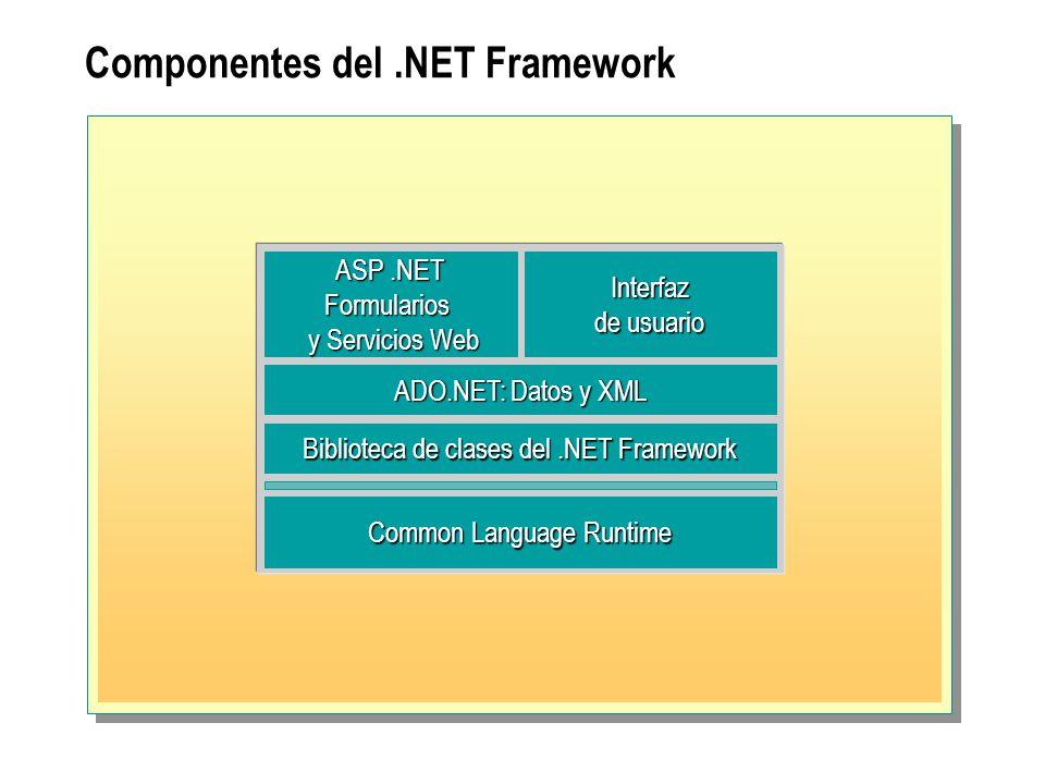 Componentes del .NET Framework