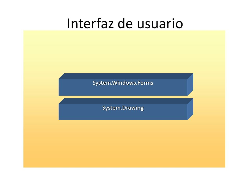 Interfaz de usuario System.Windows.Forms System.Drawing