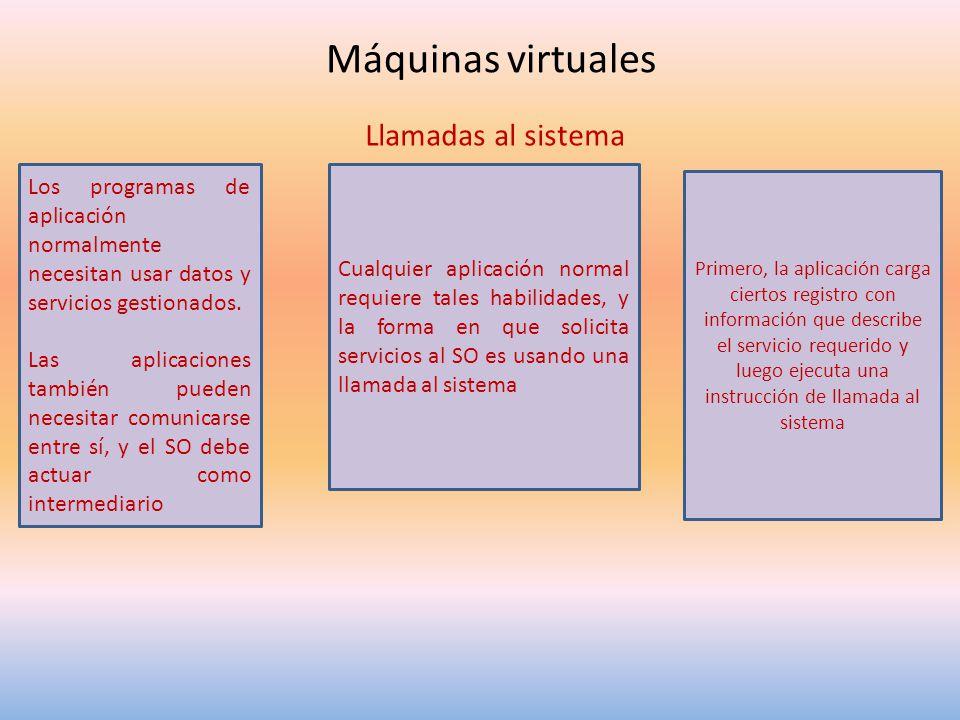 Máquinas virtuales Llamadas al sistema