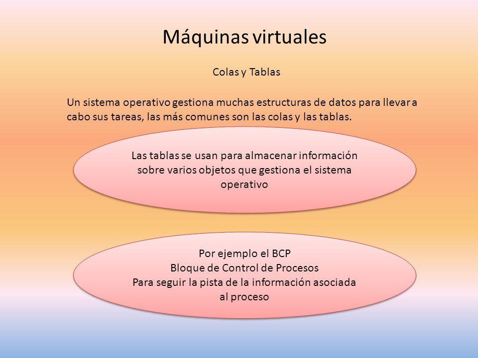 Máquinas virtuales Colas y Tablas