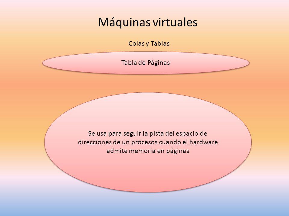 Máquinas virtuales Colas y Tablas Tabla de Páginas