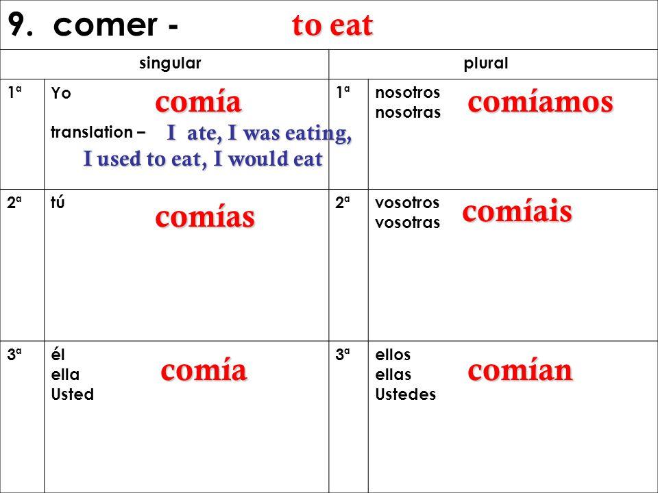 9. comer - to eat comía comíamos comíais comías comía comían