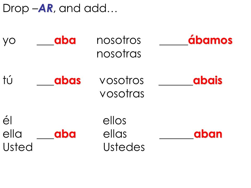 Drop –AR, and add… yo ___aba nosotros _____ábamos. nosotras. tú ___abas vosotros ______abais.