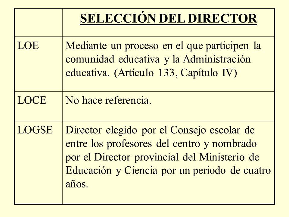 SELECCIÓN DEL DIRECTOR