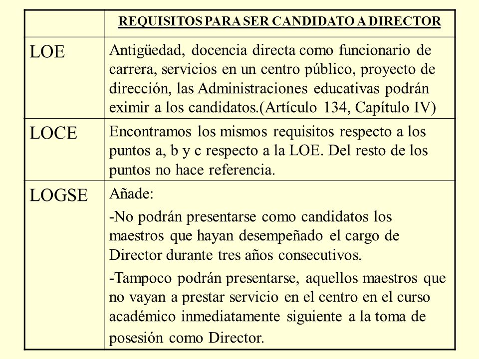 REQUISITOS PARA SER CANDIDATO A DIRECTOR