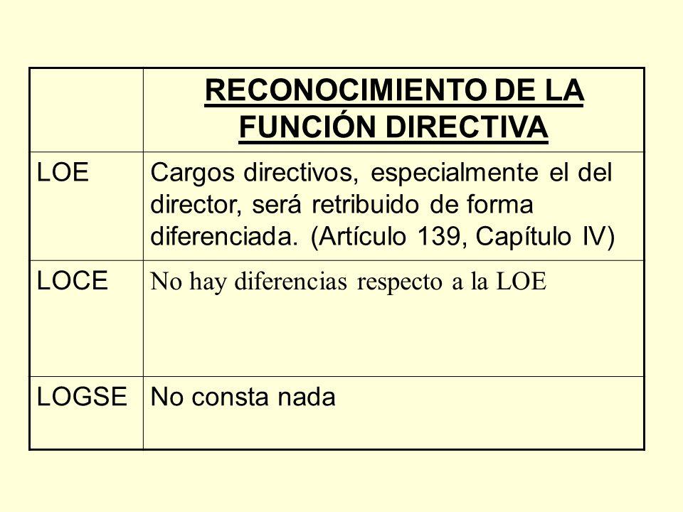 RECONOCIMIENTO DE LA FUNCIÓN DIRECTIVA
