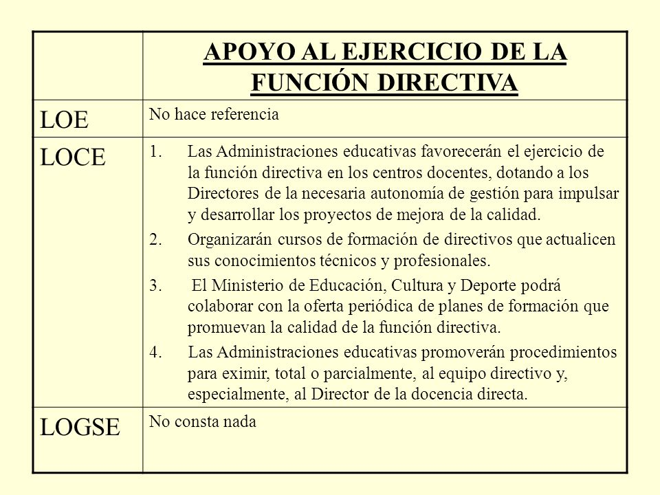 APOYO AL EJERCICIO DE LA FUNCIÓN DIRECTIVA