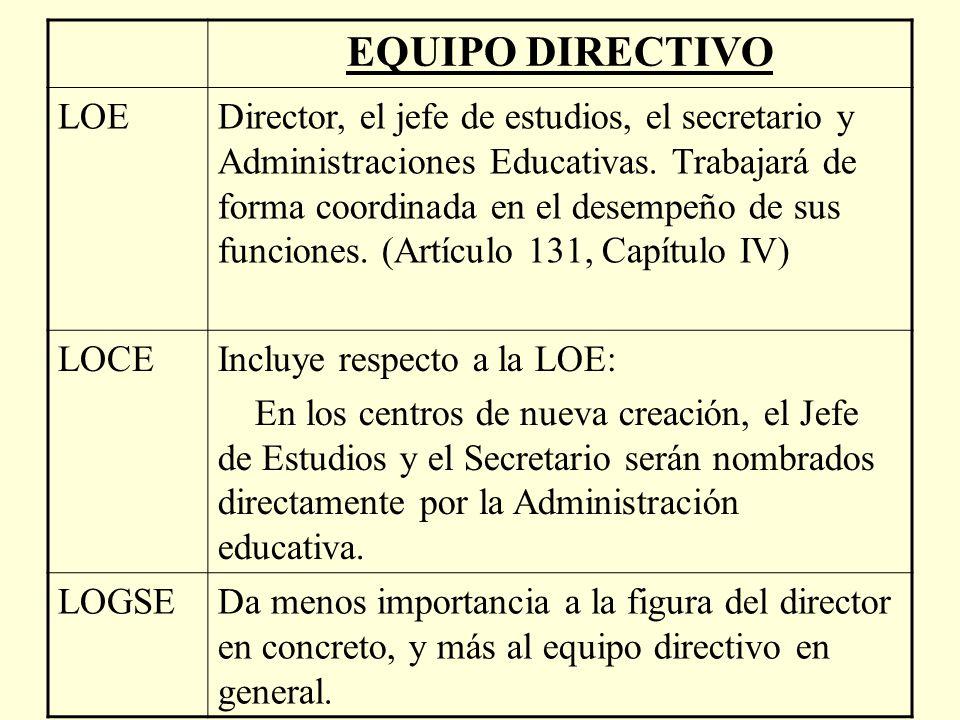 EQUIPO DIRECTIVO LOE.
