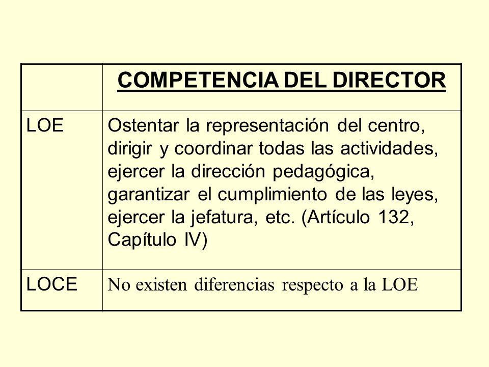 COMPETENCIA DEL DIRECTOR