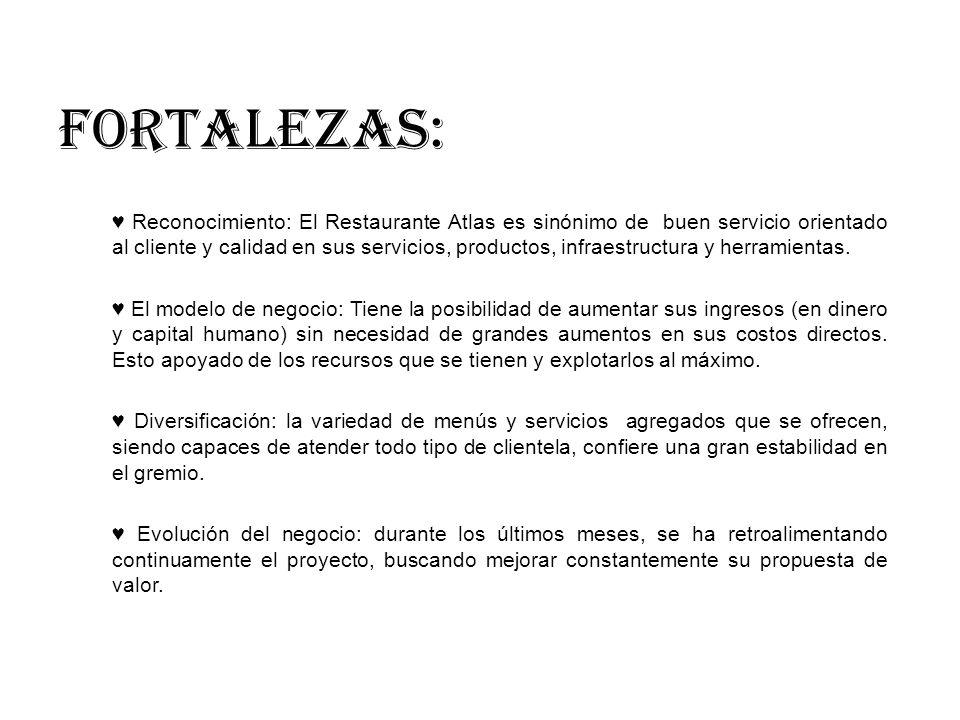 Fortalezas: