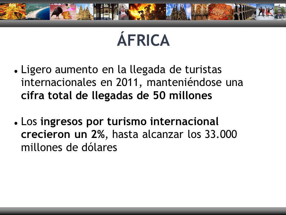 ÁFRICA Ligero aumento en la llegada de turistas internacionales en 2011, manteniéndose una cifra total de llegadas de 50 millones.