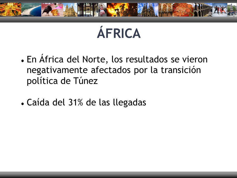 ÁFRICA En África del Norte, los resultados se vieron negativamente afectados por la transición política de Túnez.
