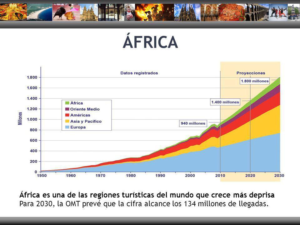 ÁFRICA África es una de las regiones turísticas del mundo que crece más deprisa.