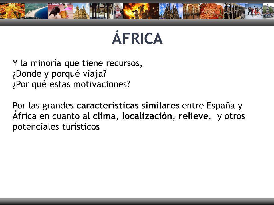 ÁFRICA Y la minoría que tiene recursos, ¿Donde y porqué viaja