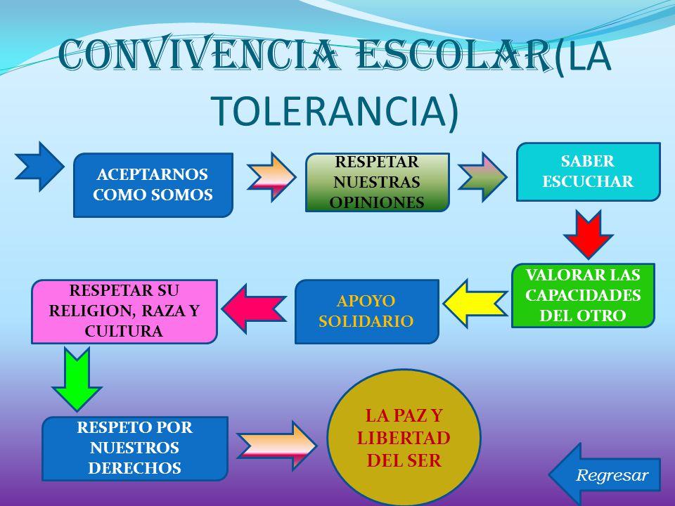 CONVIVENCIA escolar(LA TOLERANCIA)