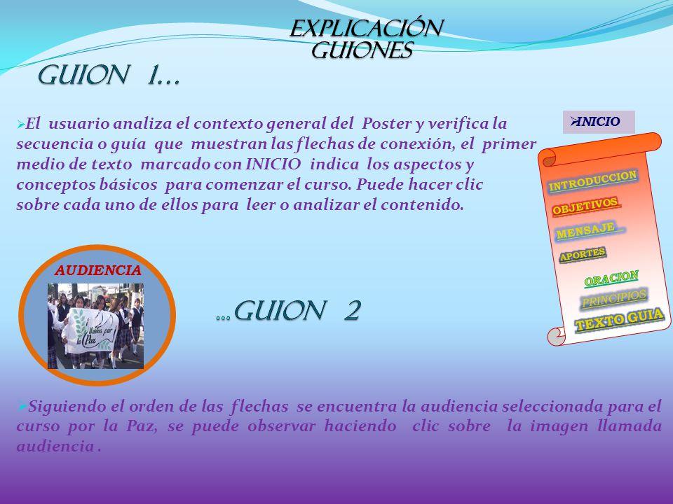 explicación guiones GUION 1… El usuario analiza el contexto general del Poster y verifica la.