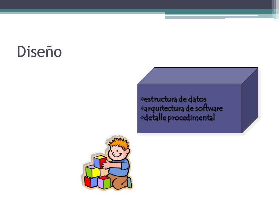 Diseño estructura de datos arquitectura de software