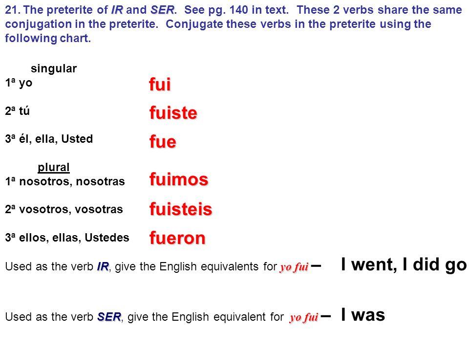 fuiste fue fuimos fuisteis fueron I went, I did go I was fui