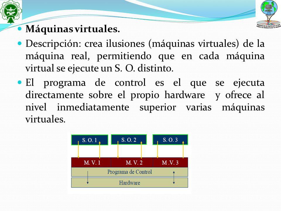 Máquinas virtuales.
