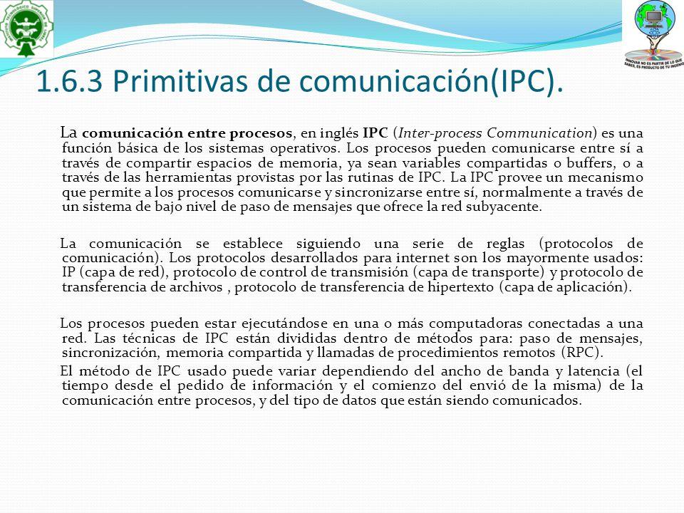 1.6.3 Primitivas de comunicación(IPC).