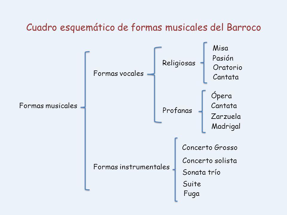 Cuadro esquemático de formas musicales del Barroco