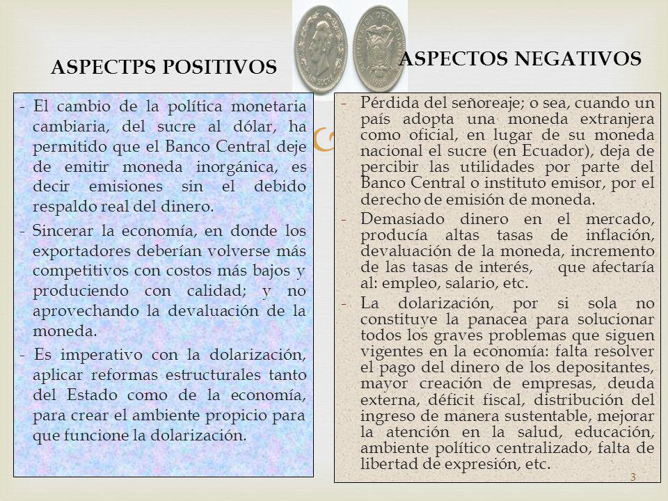 ASPECTOS NEGATIVOS ASPECTPS POSITIVOS