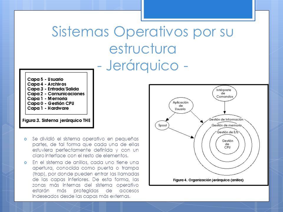 Sistemas Operativos por su estructura - Jerárquico -