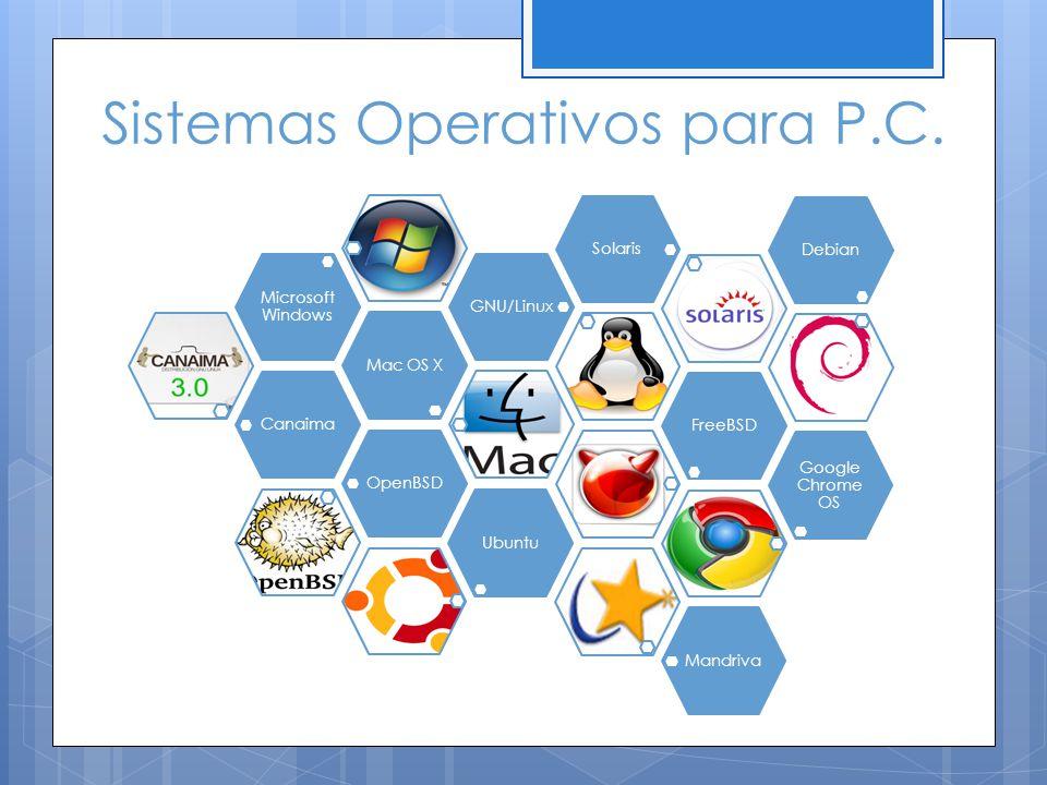 Sistemas Operativos para P.C.