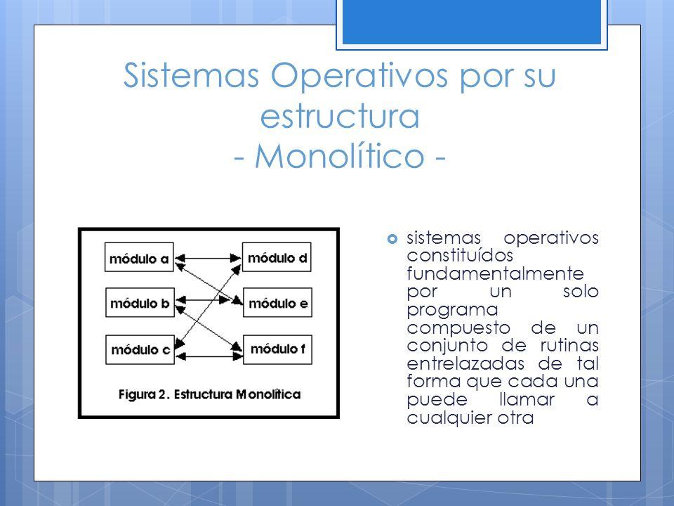 Sistemas Operativos por su estructura - Monolítico -