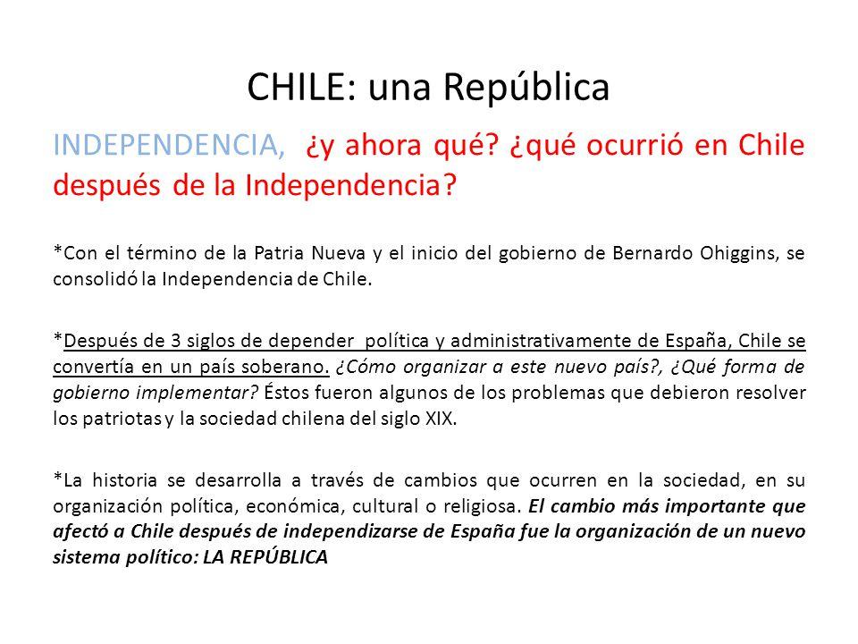 CHILE: una República INDEPENDENCIA, ¿y ahora qué ¿qué ocurrió en Chile después de la Independencia