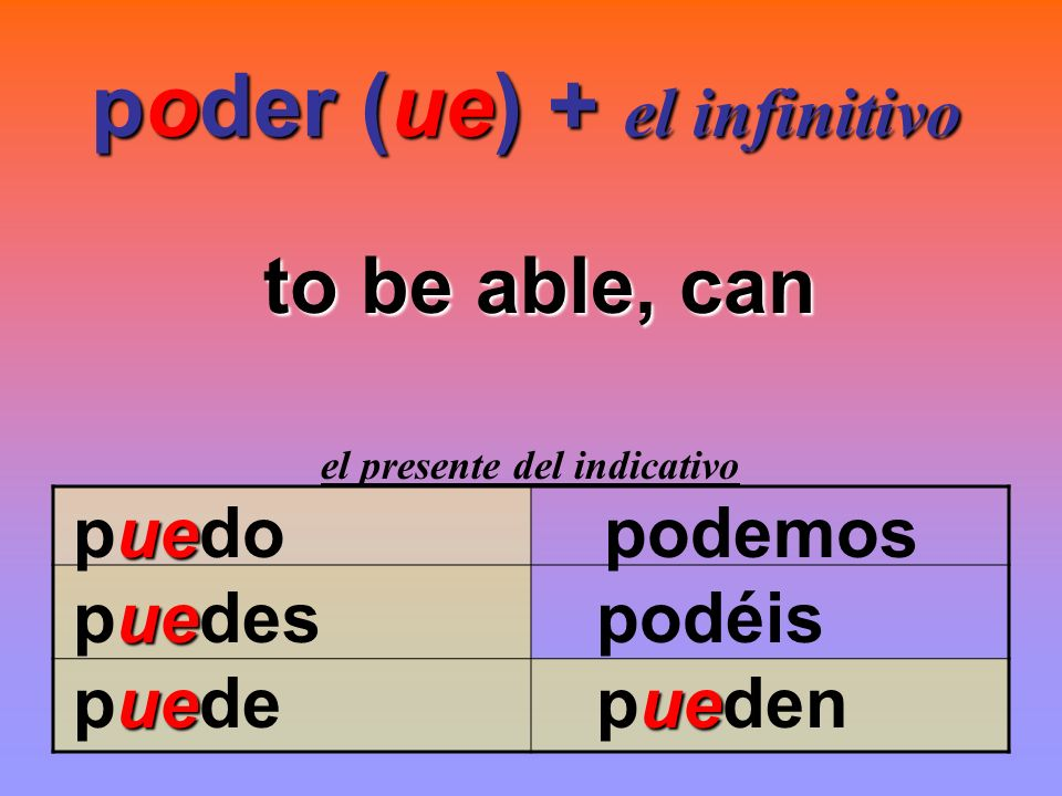 poder (ue) + el infinitivo